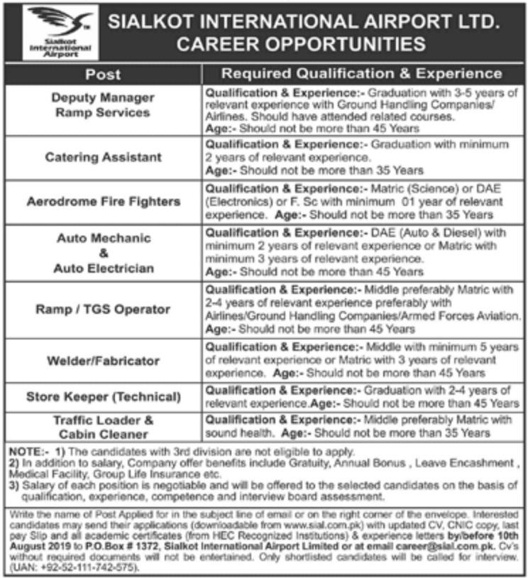 Sialkot international Airport in New Jobs For Punjab - Pak Jobs Bank