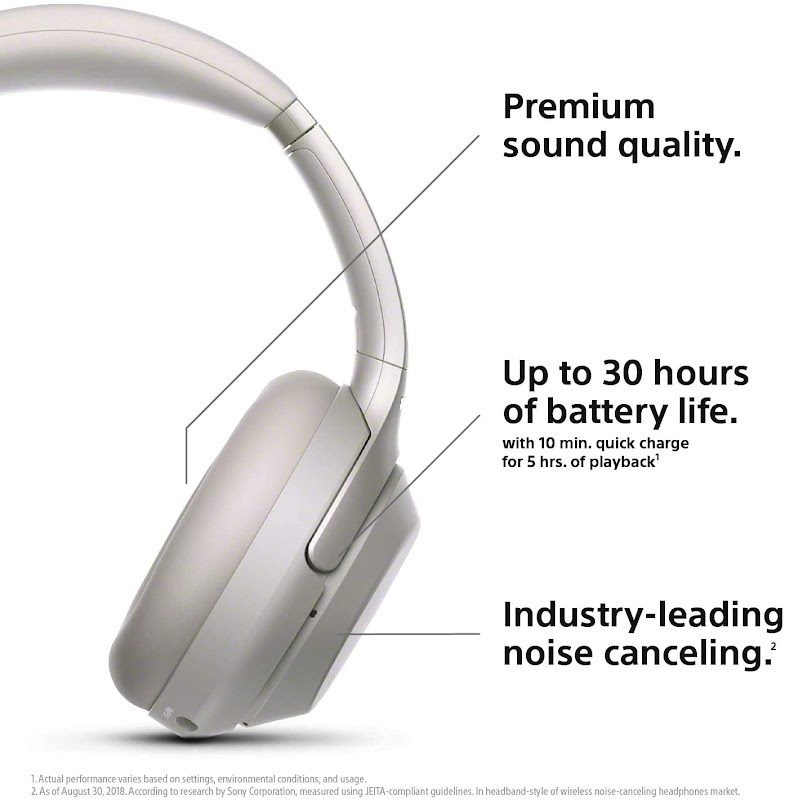 Sony WH-1000XM3 (Sound quality, battery life, noise canceling)