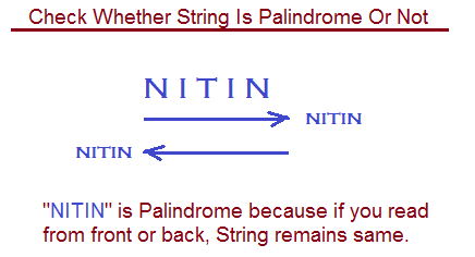 string palindrome in java using array