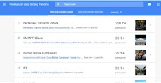 Cara Riset Kata Kunci Menggunakan Google Trends dan Panduan Penggunaanya