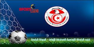 ترتيب الرابطة التونسية المحترفة الأولى - الجولة الرابعة