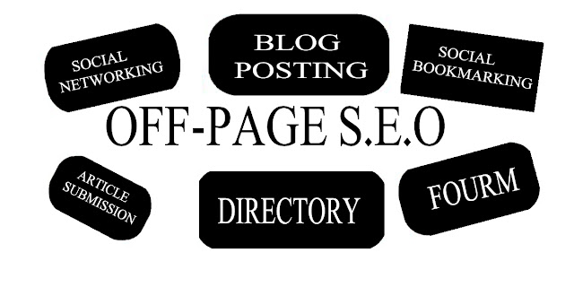 What is Off page SEO, In Hindi,2018-19, 2019, How to DO Off page seo, Link Building, Dofollow Backlinks, No follow backlinks,