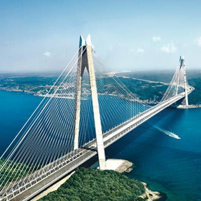 Suspension Bridges and its details