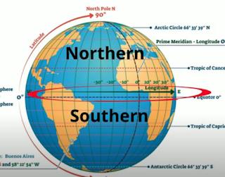 4 hemispheres