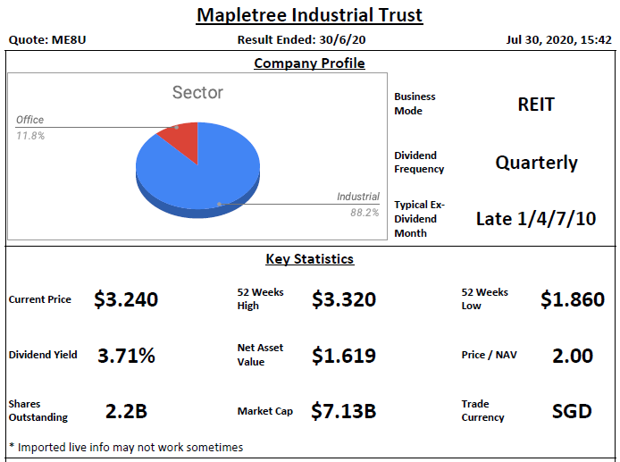 Mapletree Industrial Trust Analysis @ 30 July 2020