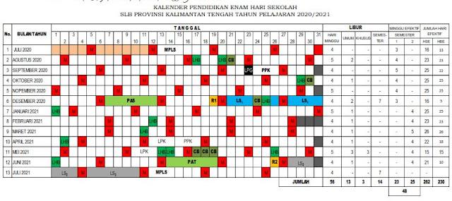 Kalender Pendidikan Tahun Pelajaran 2020/2021 Kalimantan Tengah