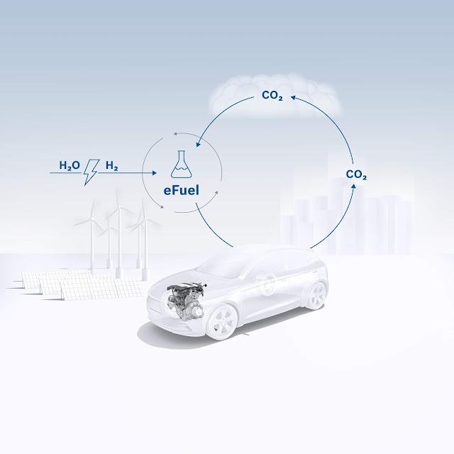 Bosch: solução para menos CO₂ está na utilização de combustíveis sintéticos renováveis