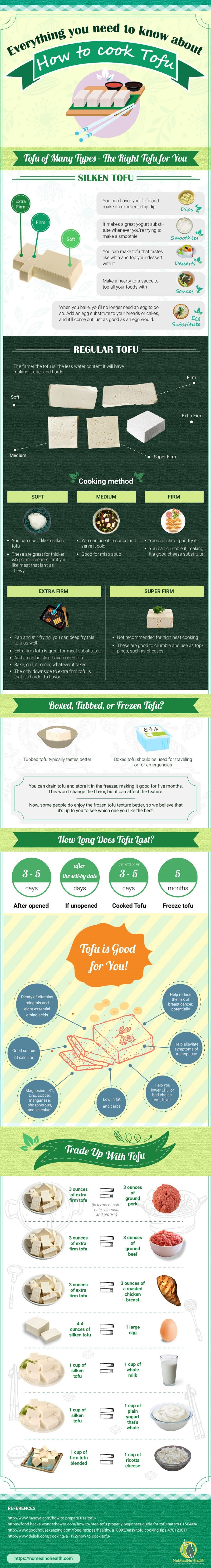 Everything You Need to Know About How to Cook Tofu #Infographic