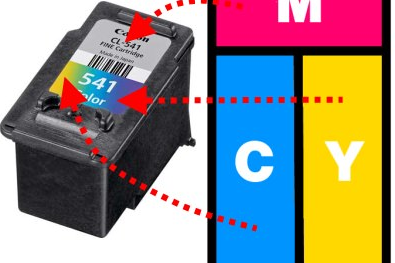 Cara Mengatasi Catridge Printer Yang Salah Isi Warna Tinta