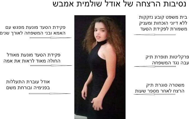 נסיבות הרצחה של אודל שולמית אמבש בת ה- 15