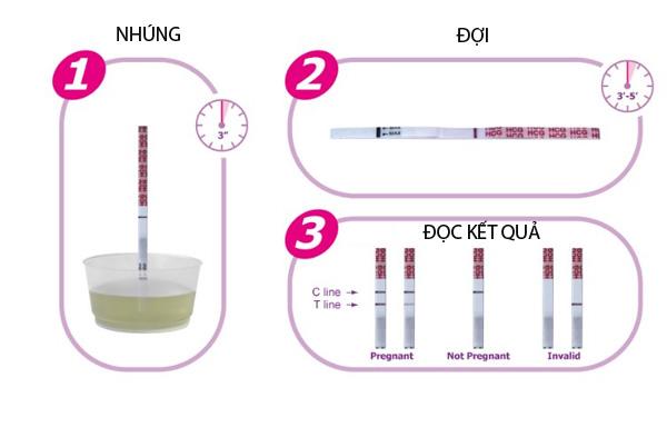Cách kiểm tra thai tại nhà bằng que thử thai khi bị chậm kinh