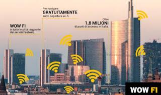 Condivisione Wi-Fi