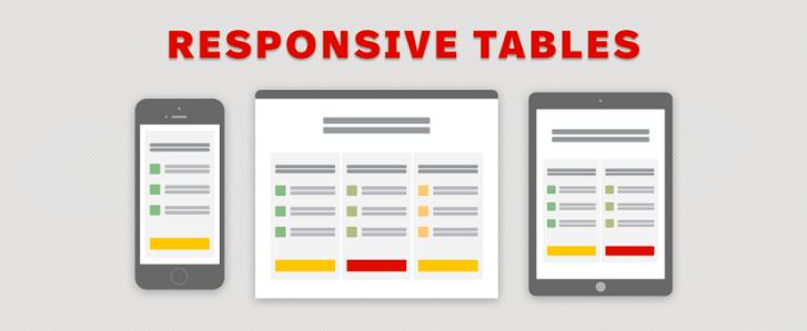 Tool tạo bảng responsive cho blogspot