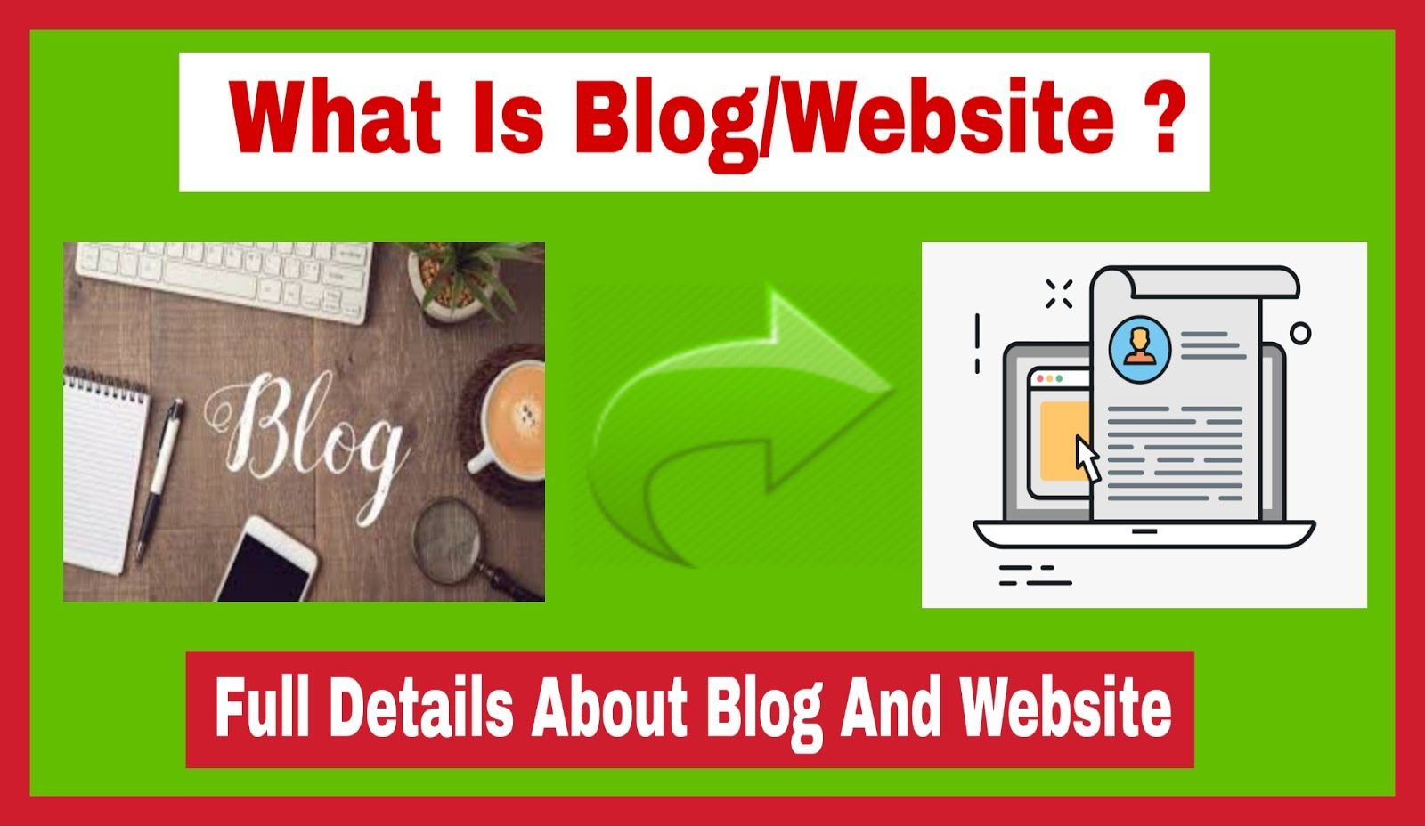 What is Blog/Website ?