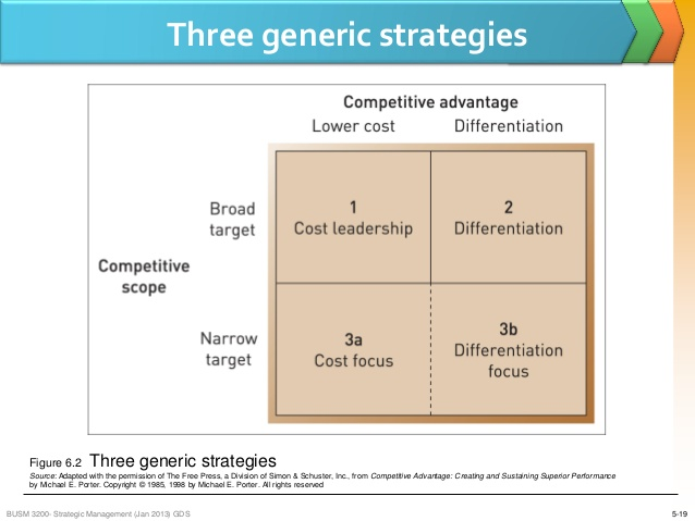 easyjet generic strategy Porters generic strategy porter's generic strategies if the primary determinant of a firm's profitability is the attractiveness of the industry.