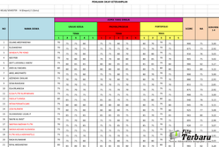 Format, Analisis, Ulangan, Harian, Kurikulum 2013, Analisis, nilai, keterampilan, Excel, Format Excel,