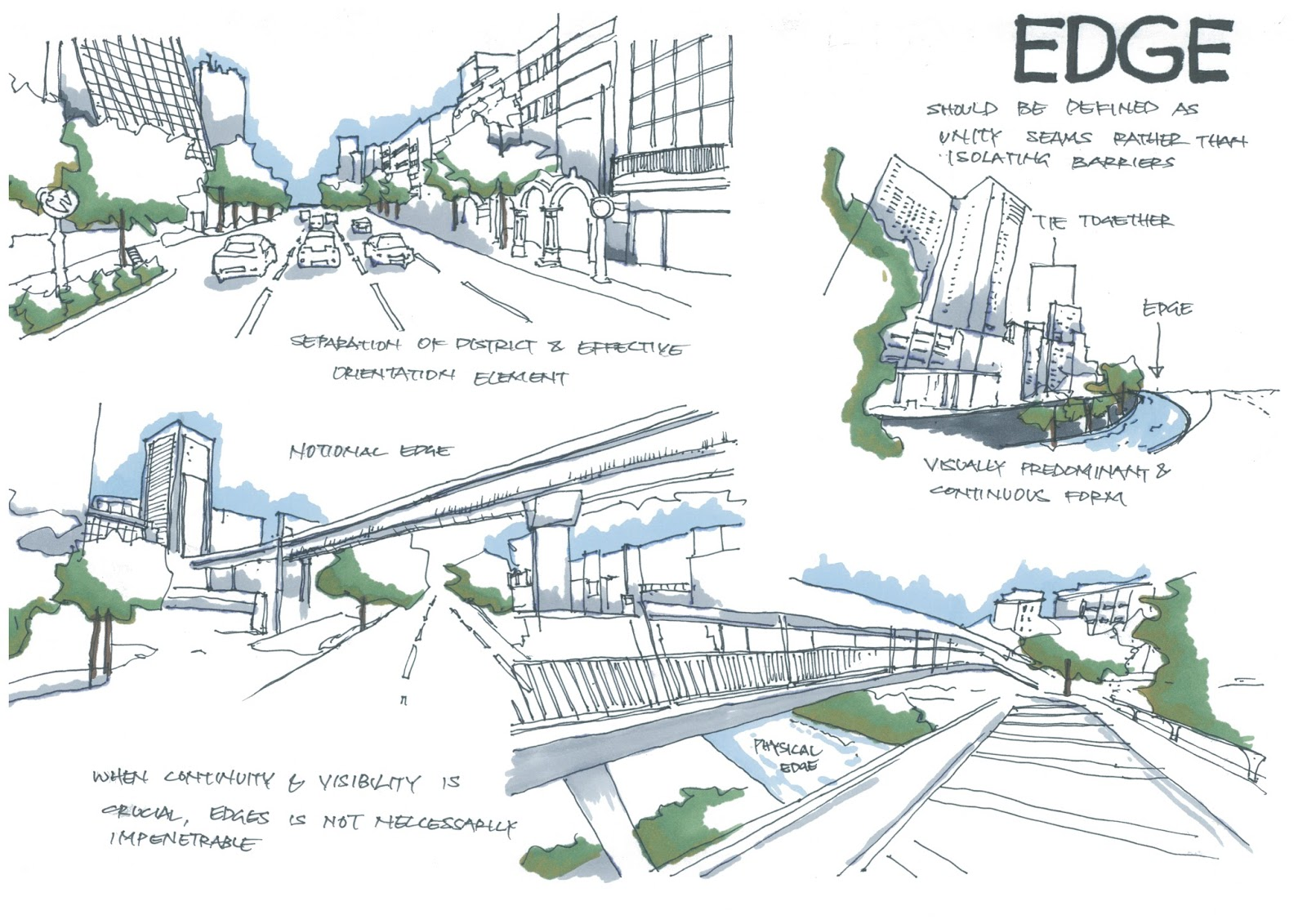 essay on mental urban mapping Recommendation for standardized hospital evaluation and management coding of  urban and rural, teaching and  and that the mapping should reasonably reflect the.