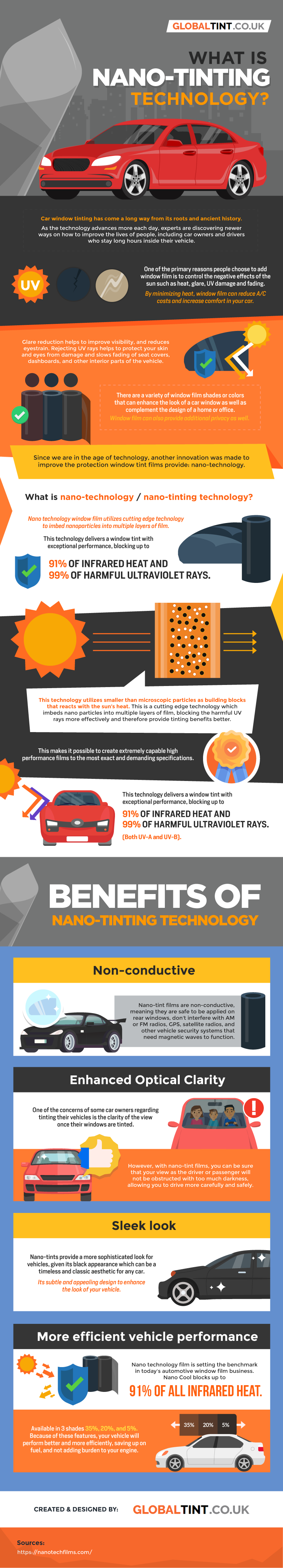 What is technology for nano-tinting? #infographic