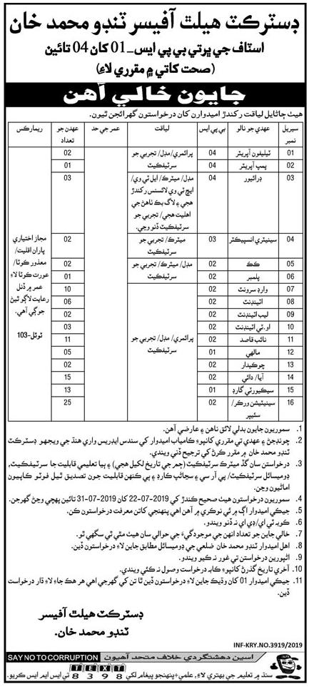 District Health Office Tando Muhammad Khan Jobs 2019 Latest