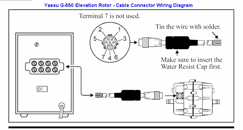 w8tn's ramblings elevation rotor adventure Yaesu Rotor Repair at Yaesu Rotor Wiring Diagram