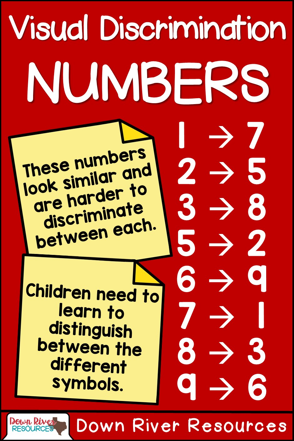 Why Is Visual Discrimination Important In Math Down River Resources