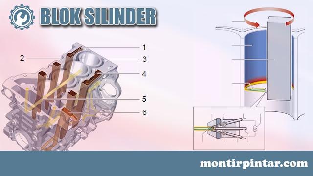 komponen mesin mobil : blok silinder mesin