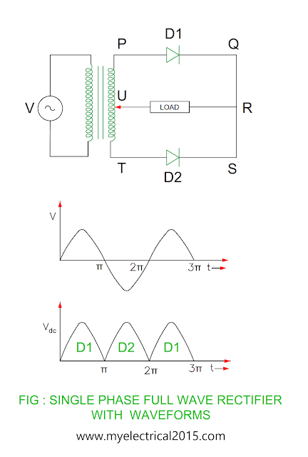 single-phase-full-wave-rectifier.png