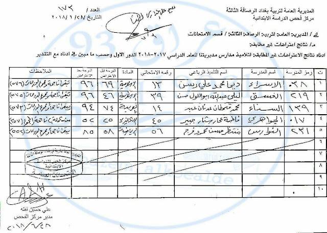 اعلان نتائج الاعتراضات للصف السادس الابتدائي في العراق 2018