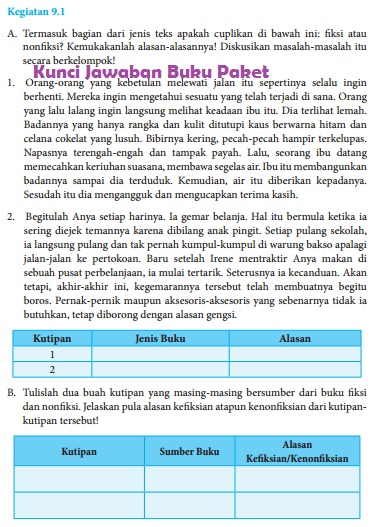 Buku pegangan guru bahasa indonesia smp kelas 9 kurikulum 2013 pdf. Kunci Jawaban Buku Paket Bahasa Indonesia Halaman 235 Kelas 8 Kegiatan 9 1 Bab 9 Kurikulum 2013 Kunci Jawaban Buku Paket Terbaru Lengkap Bukupaket