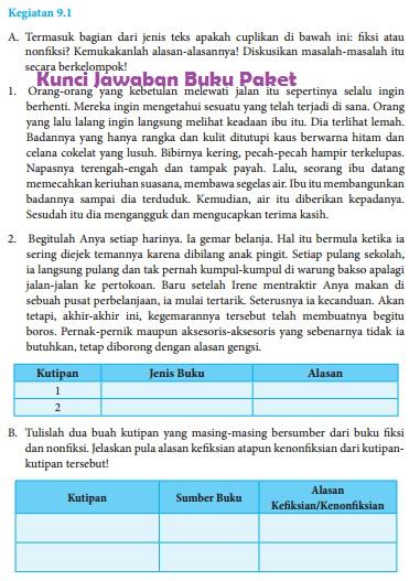 Buku pendamping bahasa indonesia smp/mts kelas 8 + kunci jawaban …. Bocoran Kunci Jawaban Buku Paket Halaman 235 Kelas 8 Buku Paket Bahasa Indonesia Kegiatan 9 1 Bab 9 Kurikulum 2013