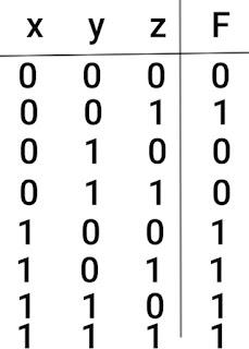 boolean function in hindi