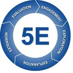 Understand the 5E Model of Lesson Planning