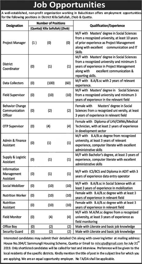 NGO Jobs in Balochistan July 2019 Data Collectors, Field Supervisors, Social Mobilizers & Others Latest 2019 Jobs