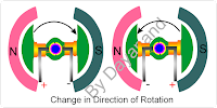 How to change direction of DC motor