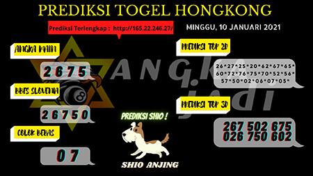 Prediksi Togel Angka Jitu Hongkong Minggu 10 Januari 2021
