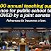 P5,000 supplies allowance for teachers approved by Senate