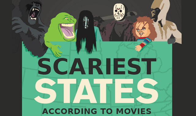 Scariest States According to Movies
