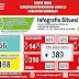 Covid-19 di Grobogan Hari Ini: Positif Tambah 3 Orang, Sembuh 4 Orang