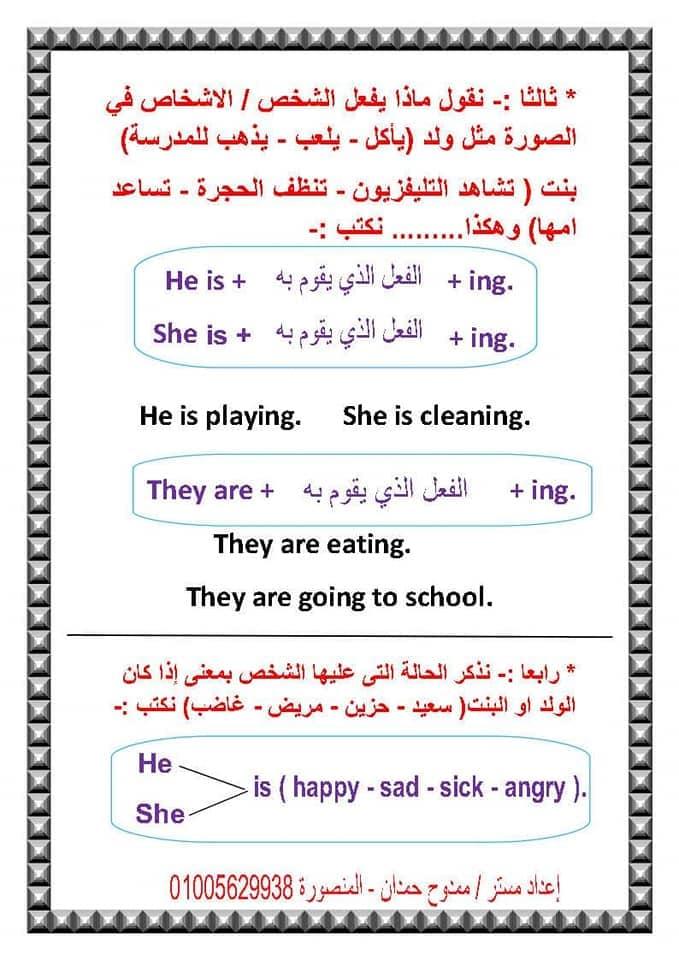 لغة انجليزية   طريقة مبسطة لكتابة البراجراف لطلاب ابتدائي 4 ورقات أ/ ممدوح حمدان 2