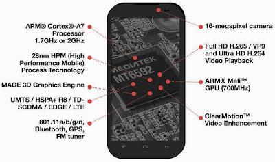 Novo7 Tech THL T100 Octa Core Price, Specs, Availability