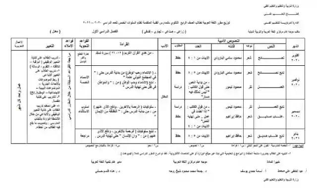 توزيع منهج اللغة العربية للصف الرابع والخامس الثانوى الفني بالمدارس الفنية الترم الثانى2021
