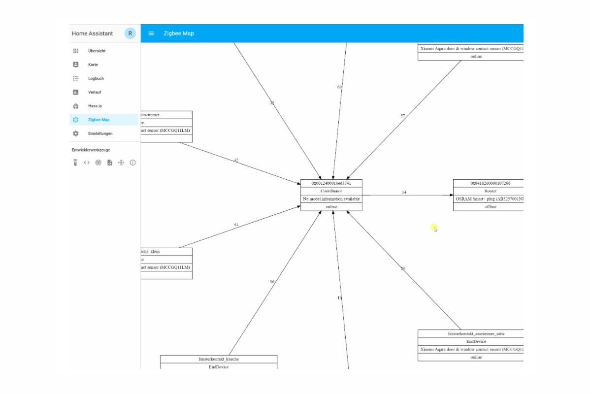 Come visualizzare una mappa dei dispositivi su zigbee2mqtt