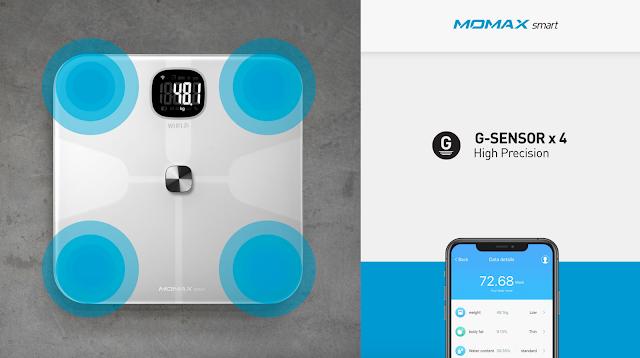 【新品介紹】SMART IoT 智能體脂磅 可以17 種身體數據