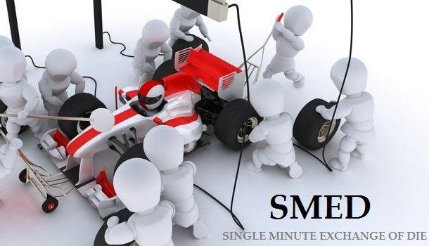 SMED - Programme détaillé de mise en œuvre en 3 jours (Exemple)
