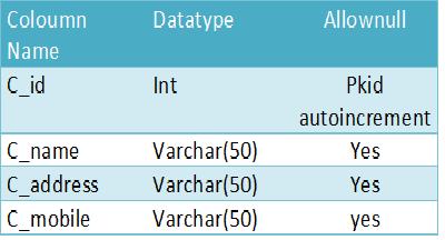 itextsharp html to pdf example c asp.net