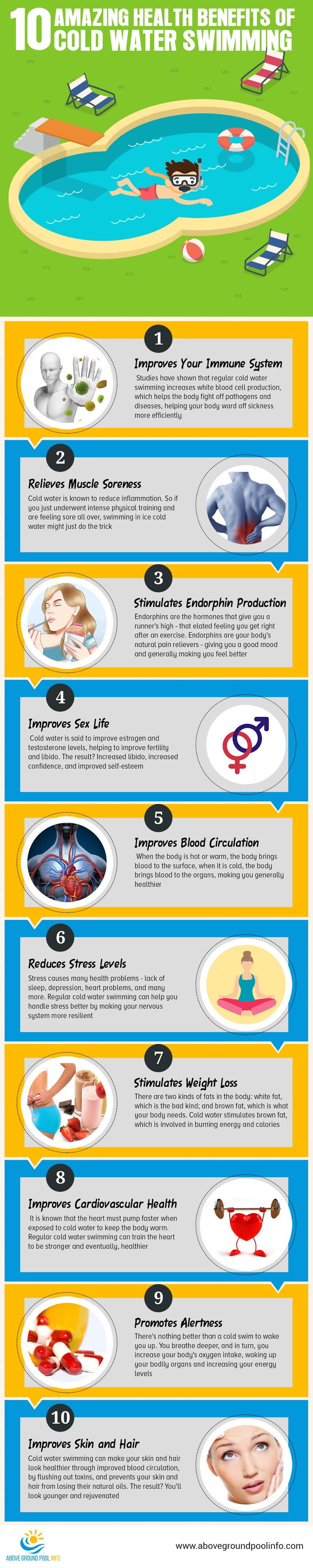 10 Amazing Health Benefits of Cold Water Swimming #infographic