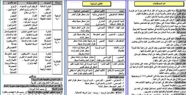 مراجعة الدراسات الاجتماعية للصف الثالث الاعدادى الترم الاول