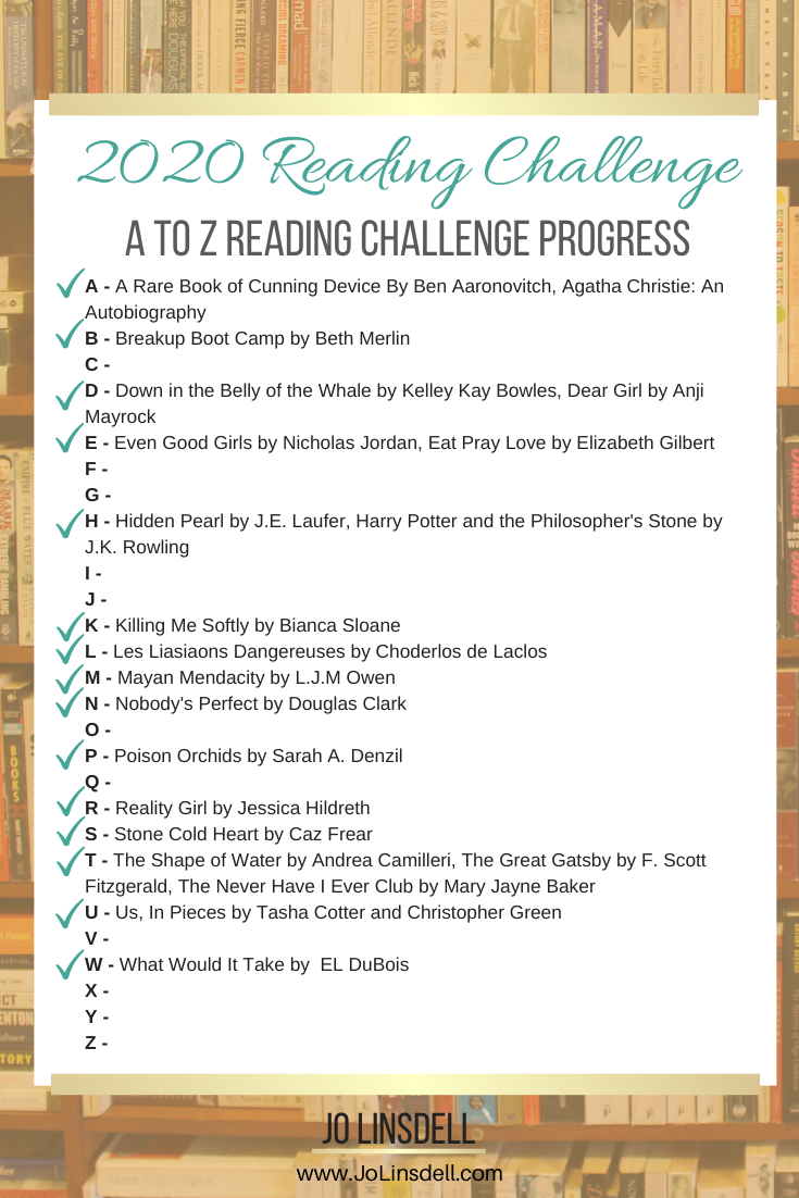 A to Z Reading Challenge 2020 Progress Report