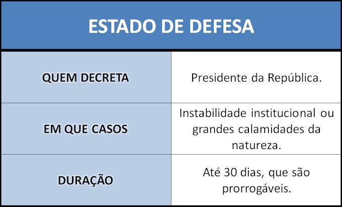Grupo de Advogados pede à Bolsonaro que decrete Estado de Defesa.