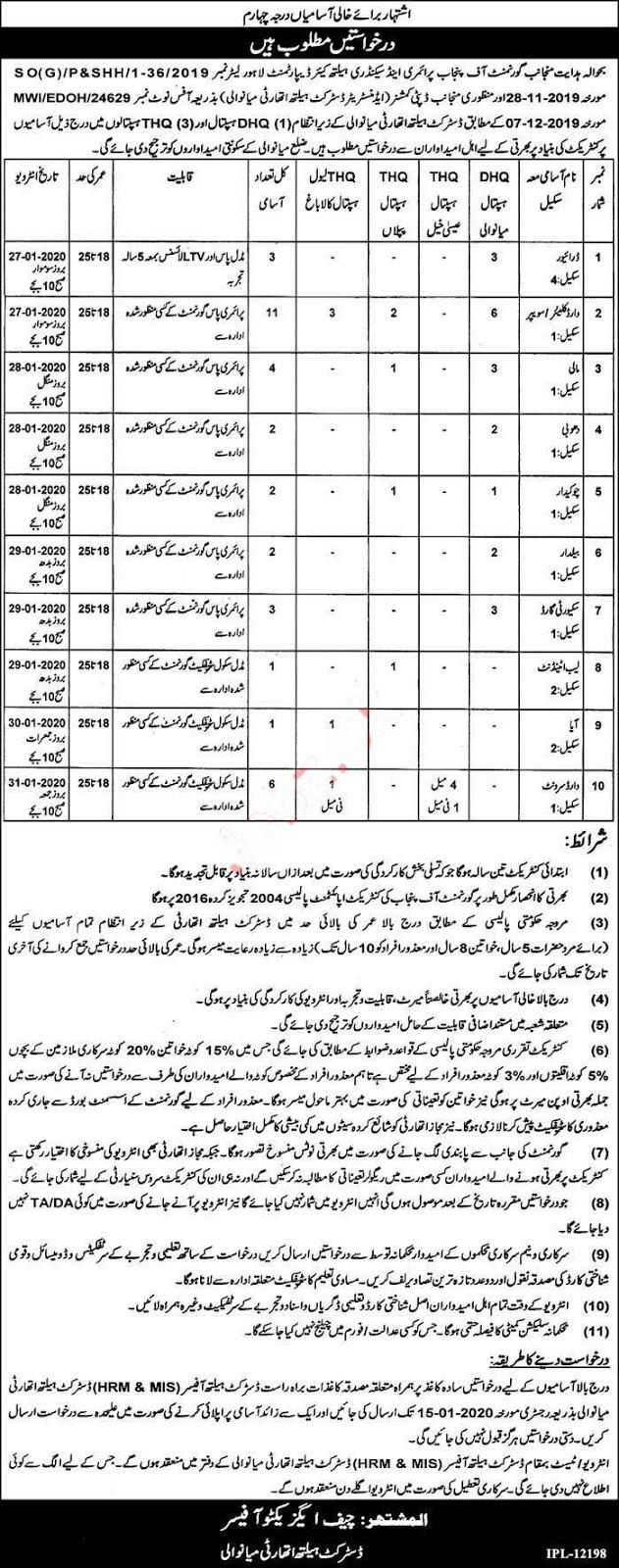District Health Authority Mianwali Latest Jobs 2020 For Support Staff